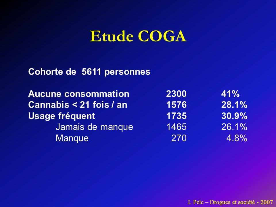 Etude COGA Cohorte de 5611 personnes Aucune consommation230041% Cannabis < 21 fois / an157628.1% Usage fréquent173530.9% Jamais de manque146526.1% Man
