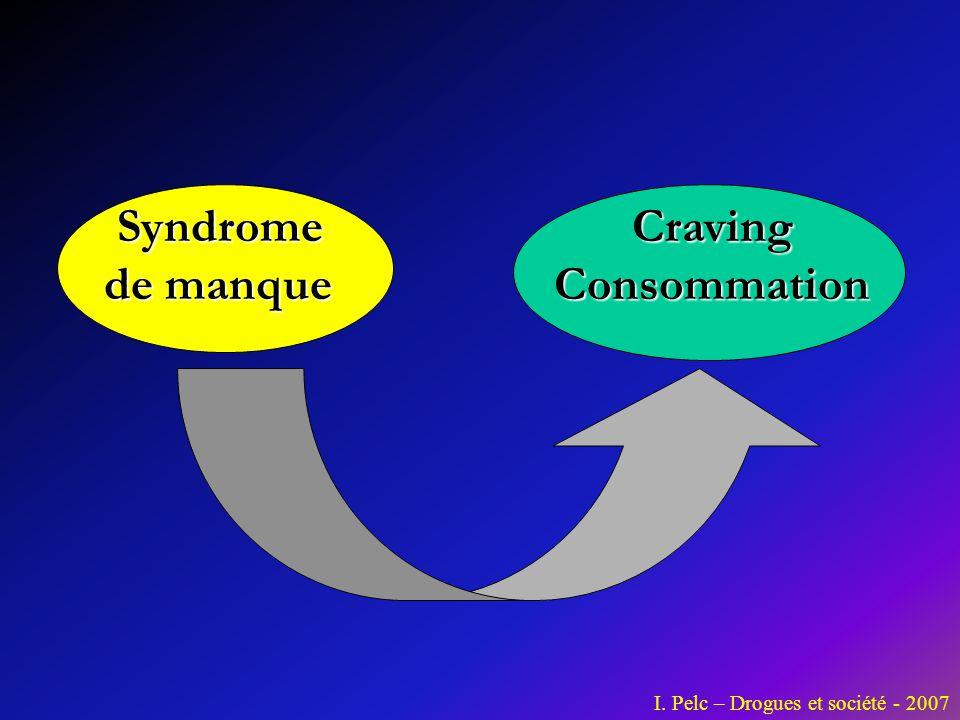 Syndrome de manque CravingConsommation I. Pelc – Drogues et société - 2007
