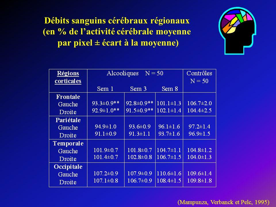 Débits sanguins cérébraux régionaux (en % de l'activité cérébrale moyenne par pixel ± écart à la moyenne) (Mampunza, Verbanck et Pelc, 1995)