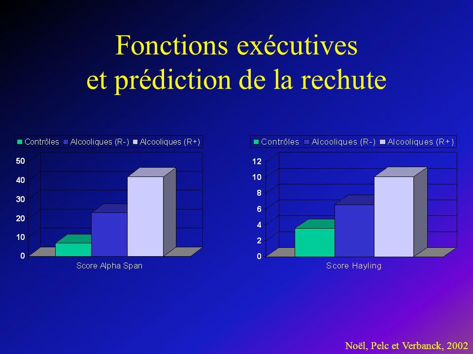 Fonctions exécutives et prédiction de la rechute Noël, Pelc et Verbanck, 2002