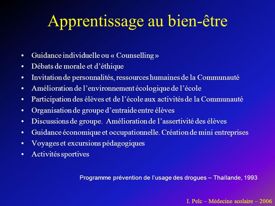 Apprentissage au bien-être •Guidance individuelle ou « Counselling » •Débats de morale et d'éthique •Invitation de personnalités, ressources humaines