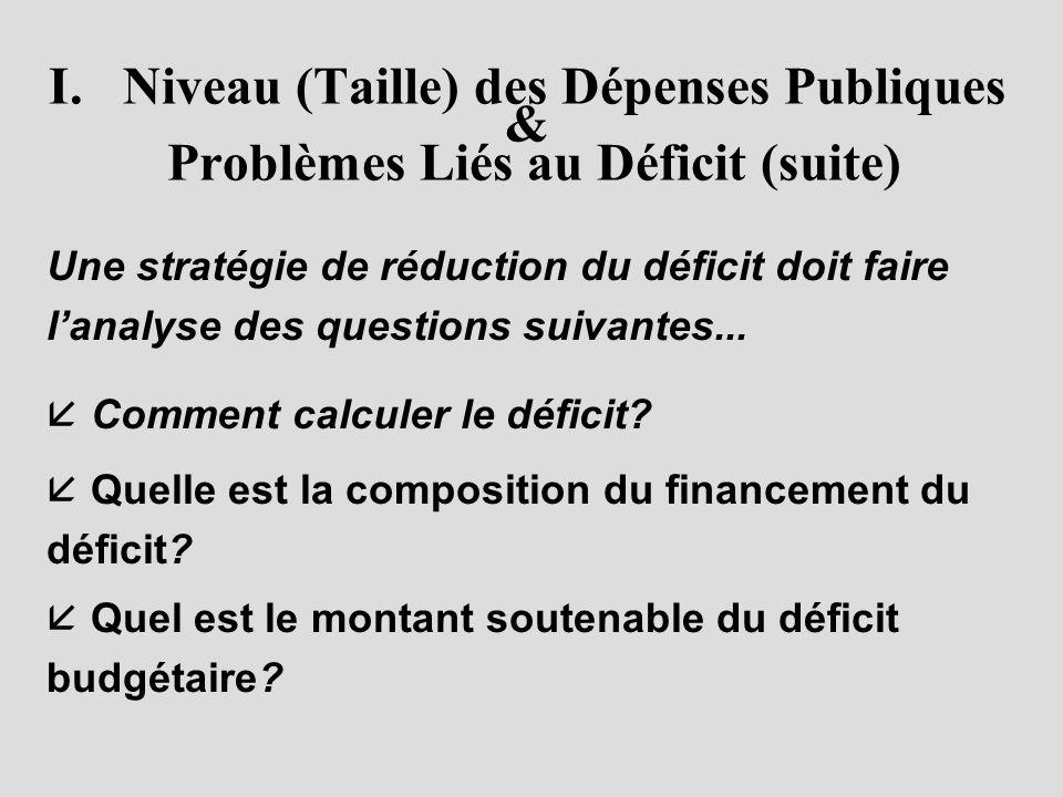 I. Niveau (Taille) des Dépenses Publiques & Problèmes Liés au Déficit (suite) Une stratégie de réduction du déficit doit faire l'analyse des questions