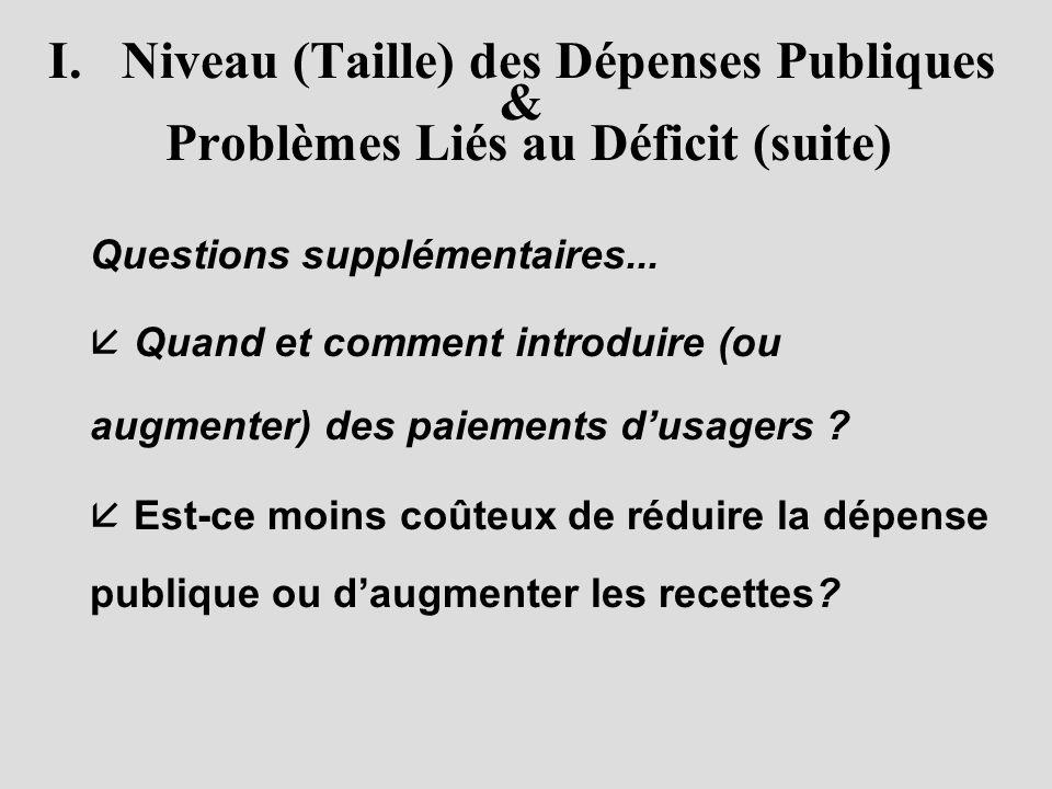 I. Niveau (Taille) des Dépenses Publiques & Problèmes Liés au Déficit (suite) Questions supplémentaires... å å Quand et comment introduire (ou augment