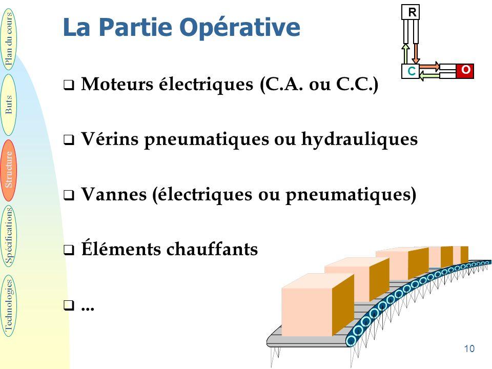 10 La Partie Opérative  Moteurs électriques (C.A. ou C.C.)  Vérins pneumatiques ou hydrauliques  Vannes (électriques ou pneumatiques)  Éléments ch
