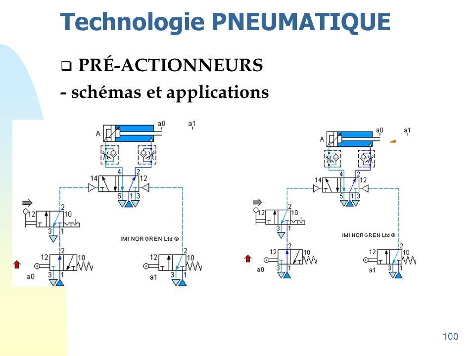 100 Technologie PNEUMATIQUE  PRÉ-ACTIONNEURS - schémas et applications