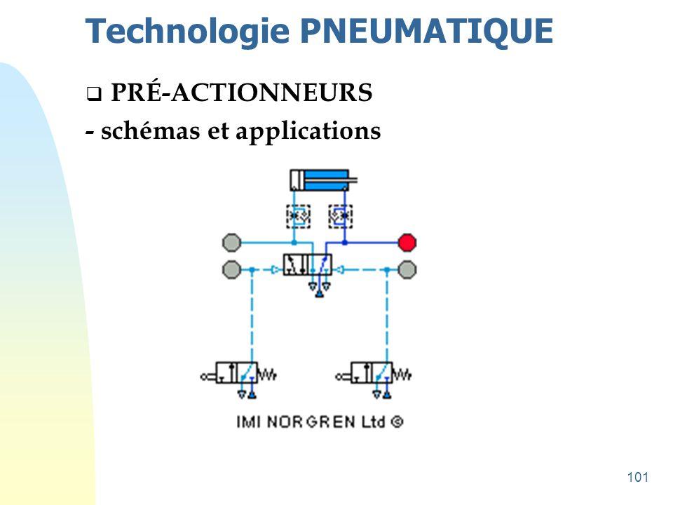 101 Technologie PNEUMATIQUE  PRÉ-ACTIONNEURS - schémas et applications