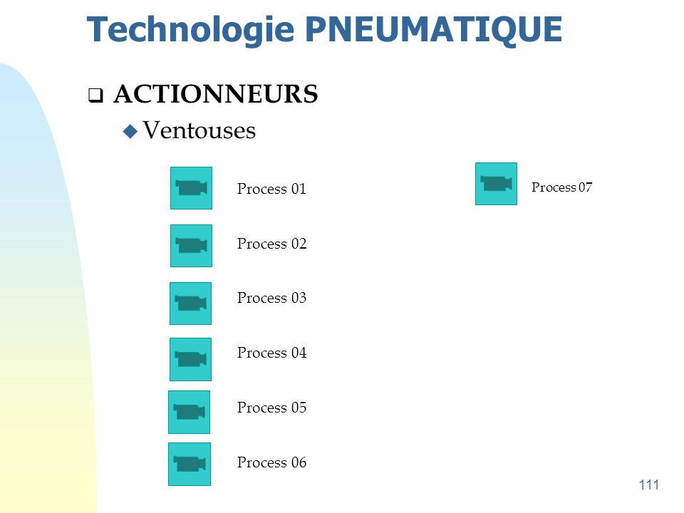 111 Technologie PNEUMATIQUE  ACTIONNEURS u Ventouses Process 01 Process 02 Process 03 Process 04 Process 05 Process 06 Process 07