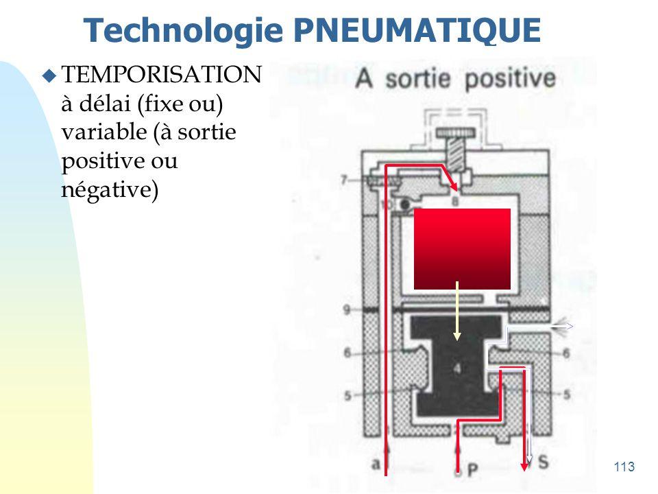 113 Technologie PNEUMATIQUE u TEMPORISATION à délai (fixe ou) variable (à sortie positive ou négative)