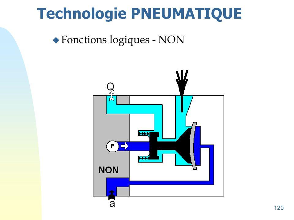 120 Technologie PNEUMATIQUE u Fonctions logiques - NON