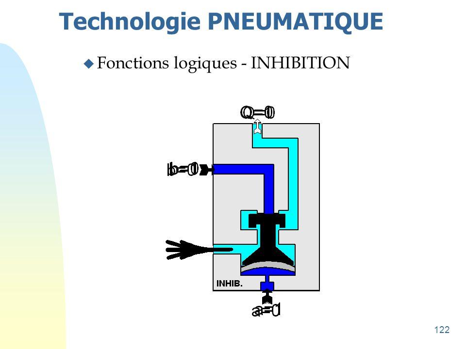 122 Technologie PNEUMATIQUE u Fonctions logiques - INHIBITION