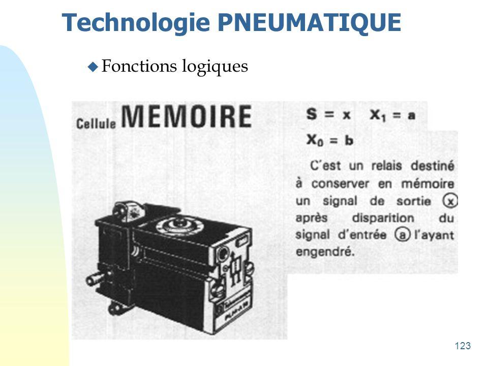123 Technologie PNEUMATIQUE u Fonctions logiques