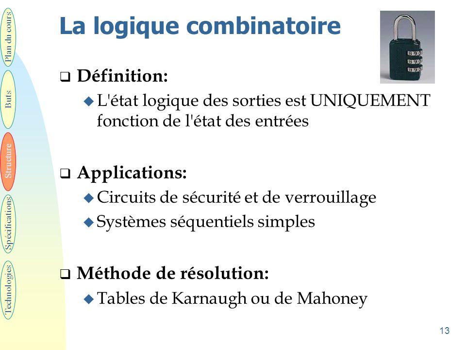 13 La logique combinatoire  Définition: u L état logique des sorties est UNIQUEMENT fonction de l état des entrées  Applications: u Circuits de sécurité et de verrouillage u Systèmes séquentiels simples  Méthode de résolution: u Tables de Karnaugh ou de Mahoney Plan du cours Buts Structure Spécifications Technologies