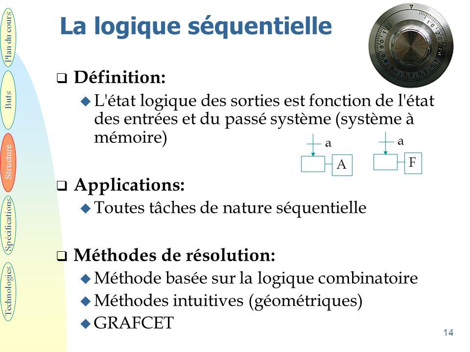 14 La logique séquentielle  Définition: u L'état logique des sorties est fonction de l'état des entrées et du passé système (système à mémoire)  App