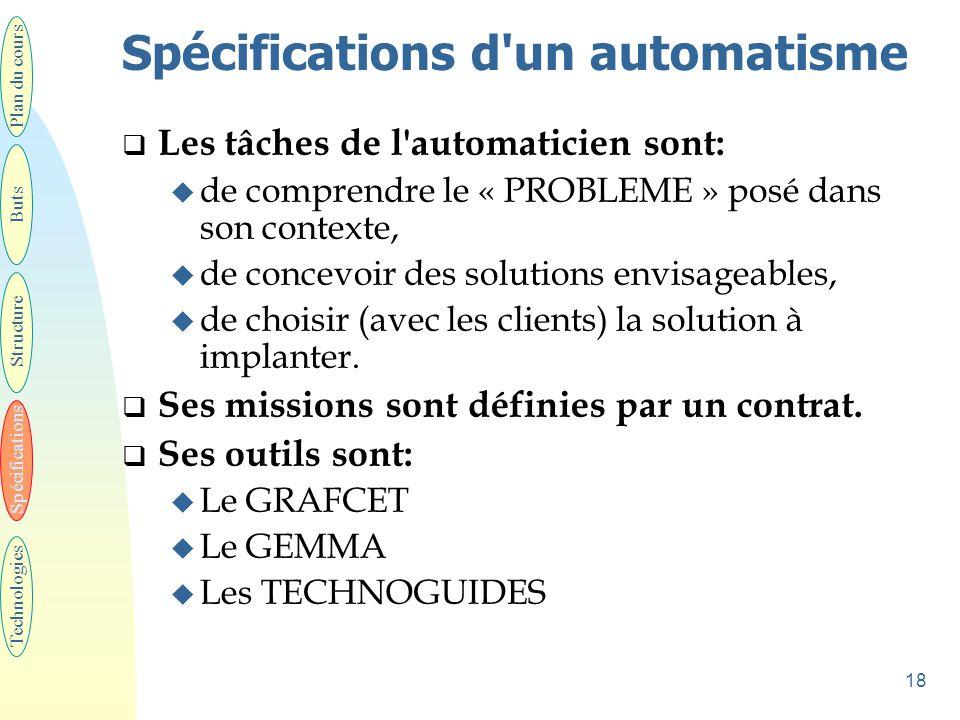 18 Spécifications d un automatisme  Les tâches de l automaticien sont: u de comprendre le « PROBLEME » posé dans son contexte, u de concevoir des solutions envisageables, u de choisir (avec les clients) la solution à implanter.