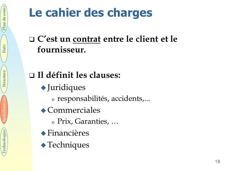 19 Le cahier des charges  C'est un contrat entre le client et le fournisseur.  Il définit les clauses: u Juridiques o responsabilités, accidents,...