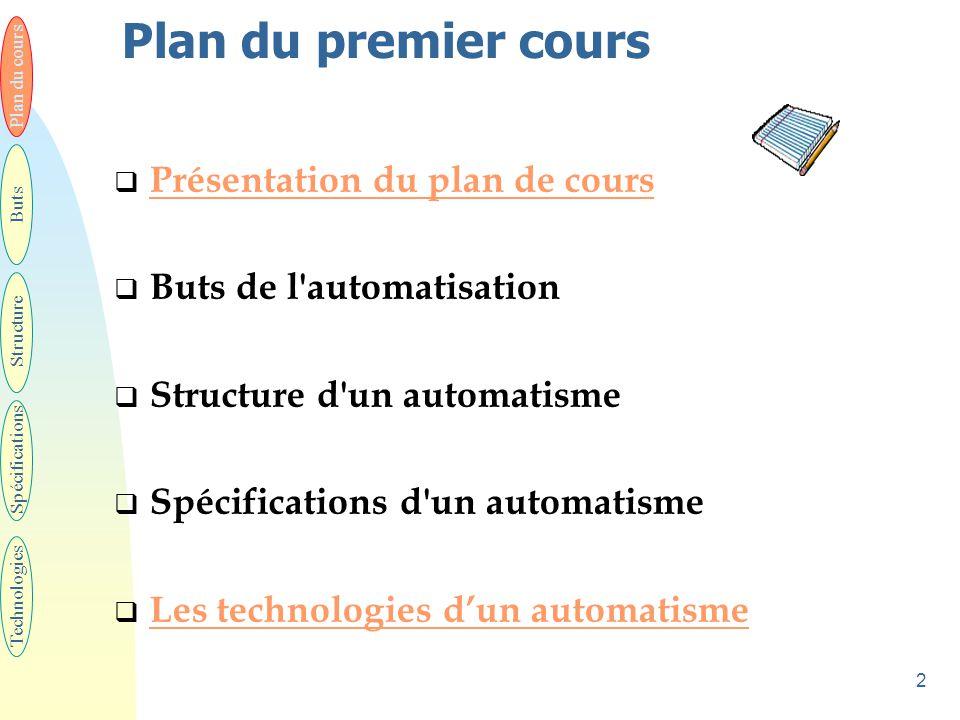 2 Plan du premier cours  Présentation du plan de cours Présentation du plan de cours  Buts de l'automatisation  Structure d'un automatisme  Spécif