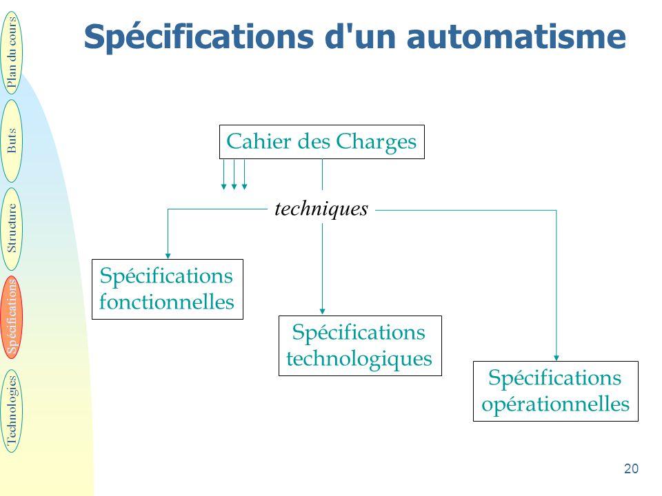 20 Spécifications d'un automatisme Plan du cours Buts Structure Spécifications Technologies Cahier des Charges Spécifications fonctionnelles Spécifica