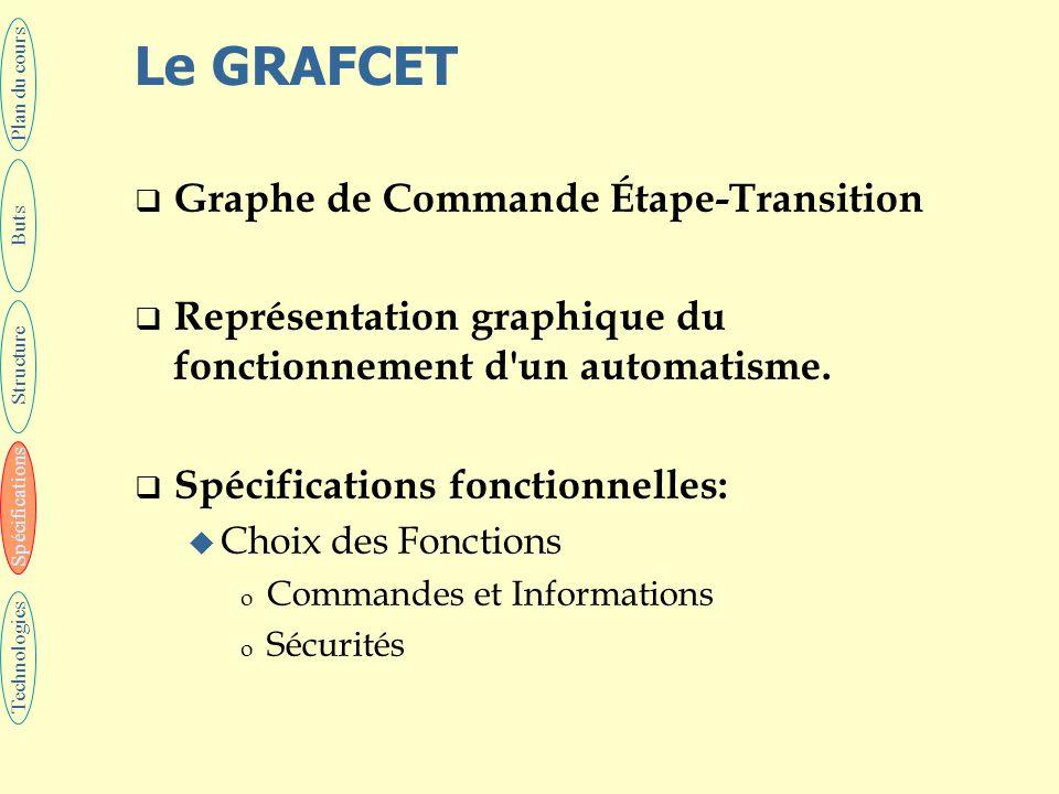 Le GRAFCET  Graphe de Commande Étape-Transition  Représentation graphique du fonctionnement d'un automatisme.  Spécifications fonctionnelles: u Cho