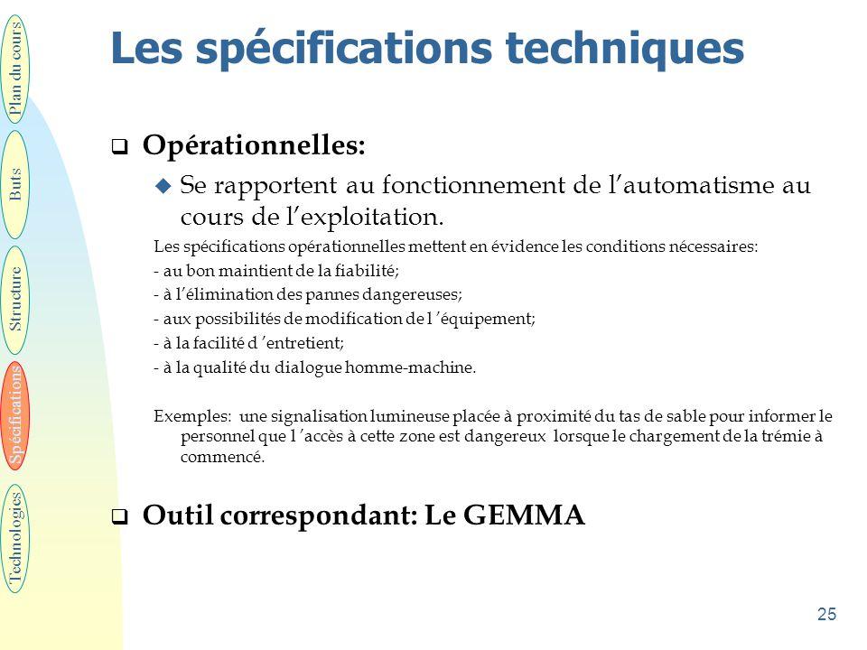 25 Les spécifications techniques  Opérationnelles: u Se rapportent au fonctionnement de l'automatisme au cours de l'exploitation. Les spécifications