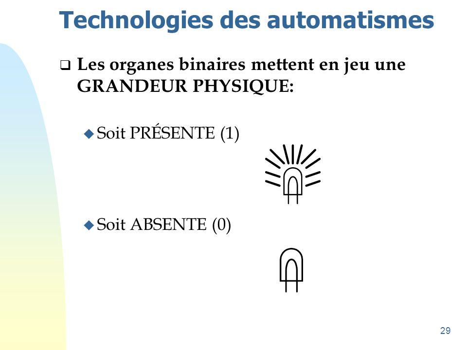 29 Technologies des automatismes  Les organes binaires mettent en jeu une GRANDEUR PHYSIQUE: u Soit PRÉSENTE (1) u Soit ABSENTE (0)