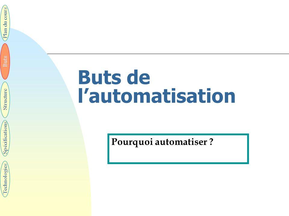 Buts de l'automatisation Pourquoi automatiser ? Plan du cours Buts Structure Spécifications Technologies