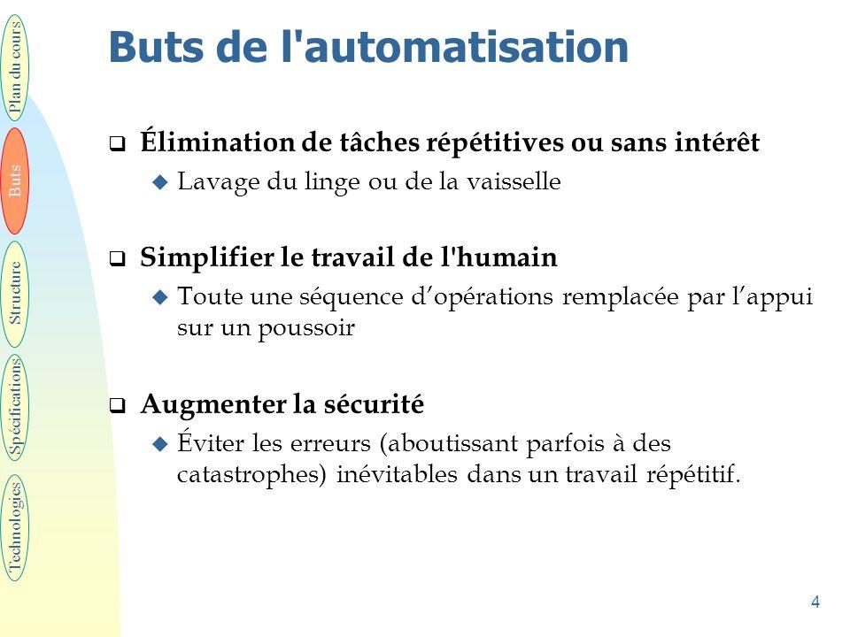 4 Buts de l'automatisation  Élimination de tâches répétitives ou sans intérêt u Lavage du linge ou de la vaisselle  Simplifier le travail de l'humai