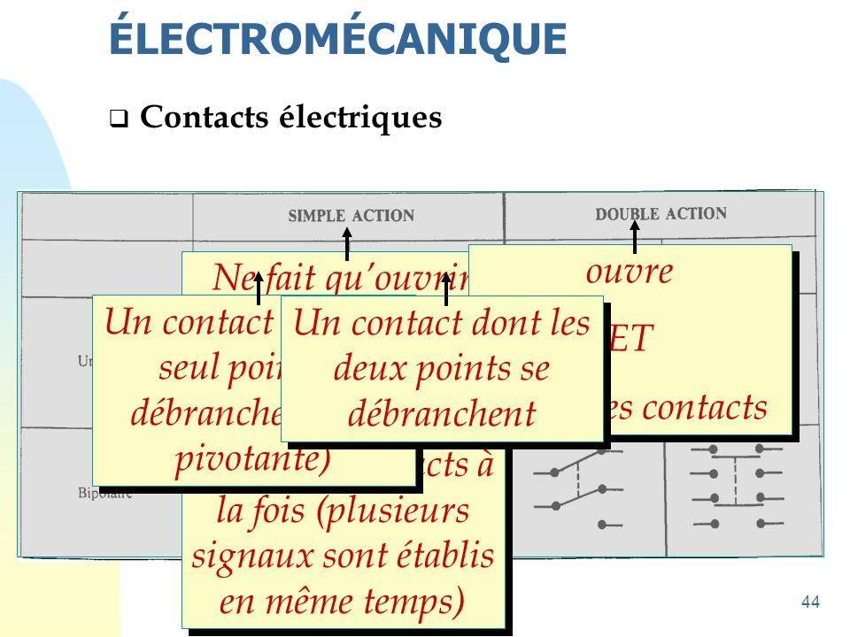 44  Contacts électriques ÉLECTROMÉCANIQUE Ne fait qu'ouvrir OU fermer des contacts ouvre ET ferme des contacts ouvre ET ferme des contacts Ouvre ou f
