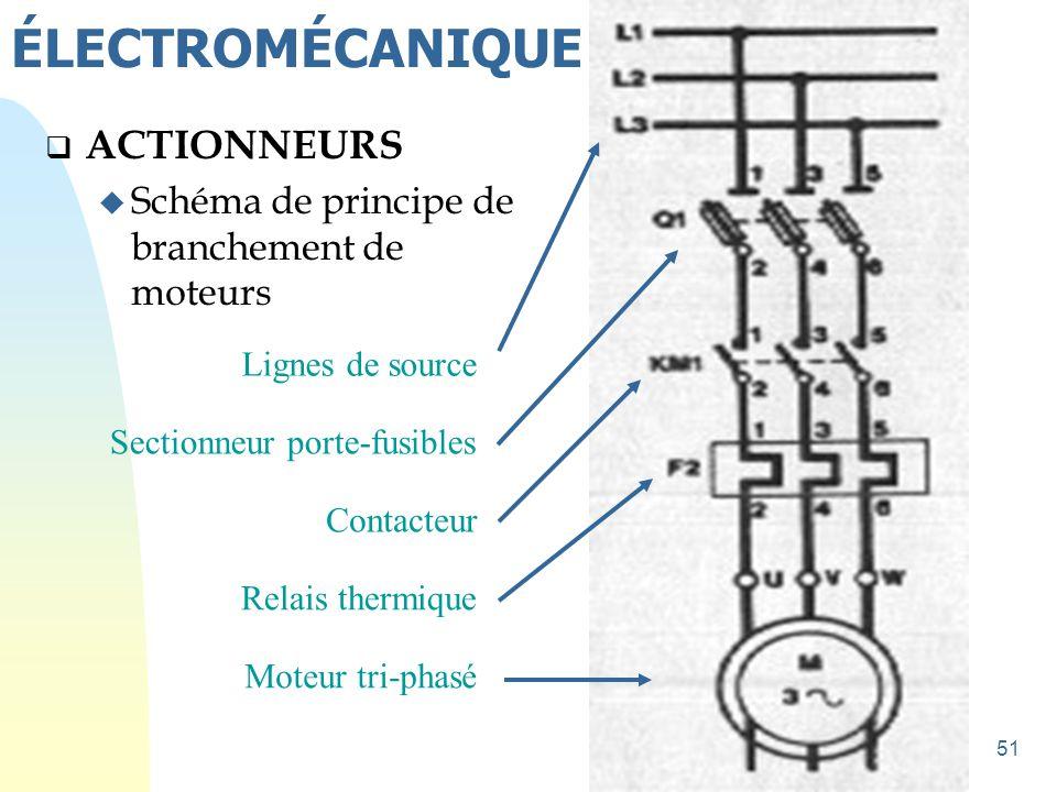 51  ACTIONNEURS u Schéma de principe de branchement de moteurs ÉLECTROMÉCANIQUE Lignes de source Sectionneur porte-fusibles Contacteur Relais thermiq