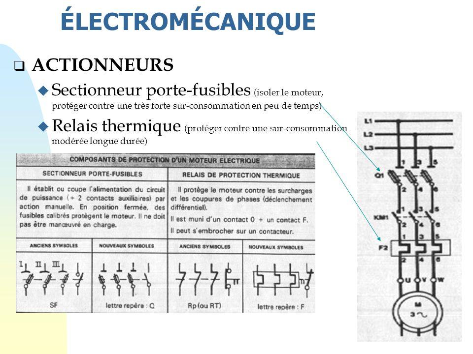 52  ACTIONNEURS u Sectionneur porte-fusibles (isoler le moteur, protéger contre une très forte sur-consommation en peu de temps) u Relais thermique (