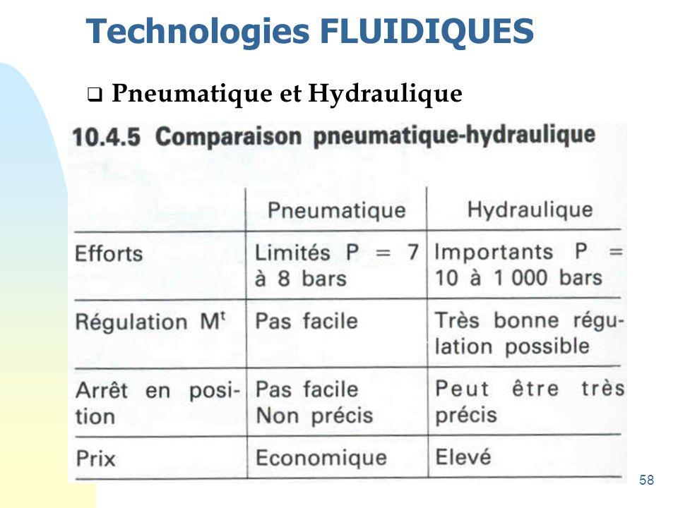 58 Technologies FLUIDIQUES  Pneumatique et Hydraulique