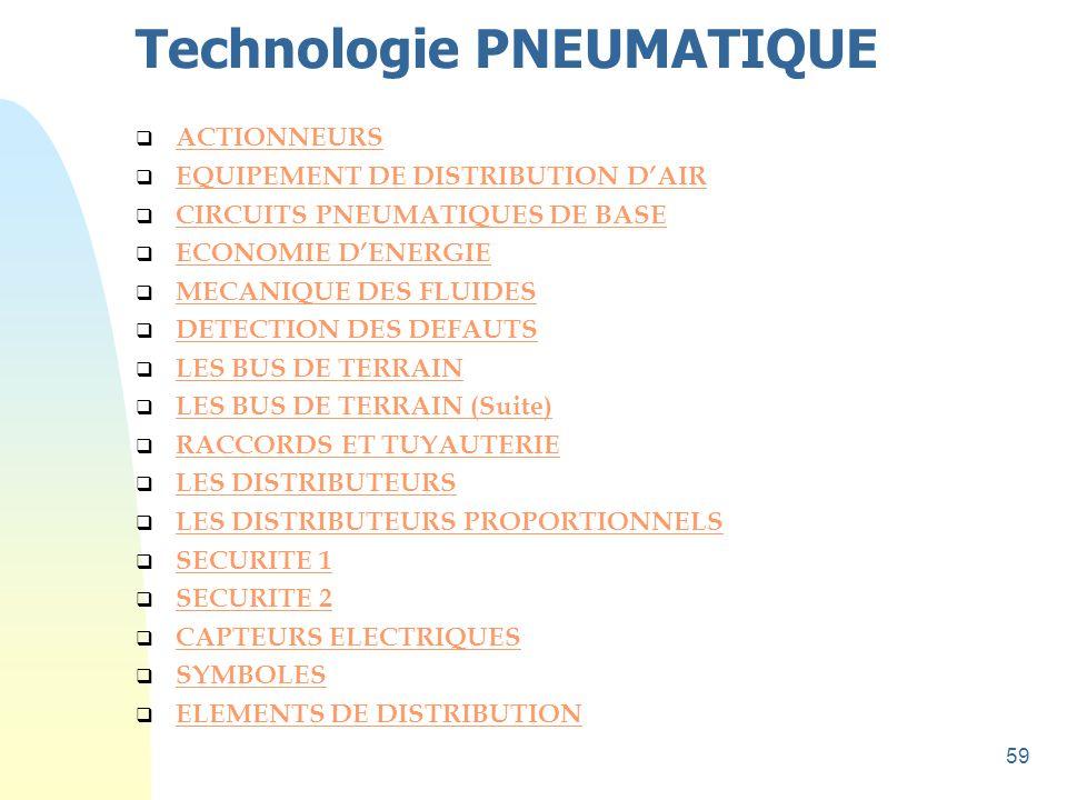 59 Technologie PNEUMATIQUE  ACTIONNEURS ACTIONNEURS  EQUIPEMENT DE DISTRIBUTION D'AIR EQUIPEMENT DE DISTRIBUTION D'AIR  CIRCUITS PNEUMATIQUES DE BASE CIRCUITS PNEUMATIQUES DE BASE  ECONOMIE D'ENERGIE ECONOMIE D'ENERGIE  MECANIQUE DES FLUIDES MECANIQUE DES FLUIDES  DETECTION DES DEFAUTS DETECTION DES DEFAUTS  LES BUS DE TERRAIN LES BUS DE TERRAIN  LES BUS DE TERRAIN (Suite) LES BUS DE TERRAIN (Suite)  RACCORDS ET TUYAUTERIE RACCORDS ET TUYAUTERIE  LES DISTRIBUTEURS LES DISTRIBUTEURS  LES DISTRIBUTEURS PROPORTIONNELS LES DISTRIBUTEURS PROPORTIONNELS  SECURITE 1 SECURITE 1  SECURITE 2 SECURITE 2  CAPTEURS ELECTRIQUES CAPTEURS ELECTRIQUES  SYMBOLES SYMBOLES  ELEMENTS DE DISTRIBUTION ELEMENTS DE DISTRIBUTION