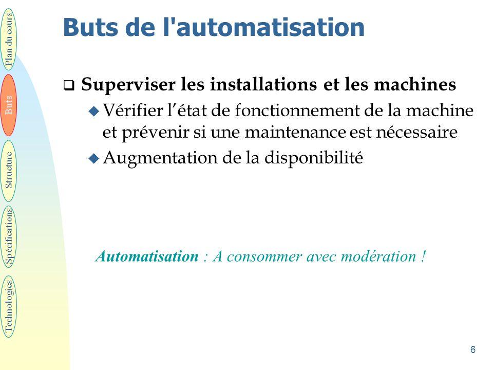 6 Buts de l'automatisation  Superviser les installations et les machines u Vérifier l'état de fonctionnement de la machine et prévenir si une mainten