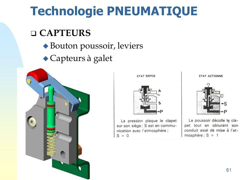 61 Technologie PNEUMATIQUE  CAPTEURS u Bouton poussoir, leviers u Capteurs à galet