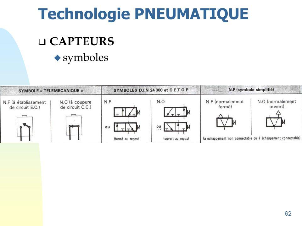 62 Technologie PNEUMATIQUE  CAPTEURS u symboles