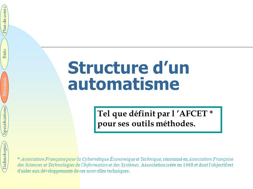 Structure d'un automatisme Tel que définit par l 'AFCET * pour ses outils méthodes. Plan du cours Buts Structure Spécifications Technologies * Associa