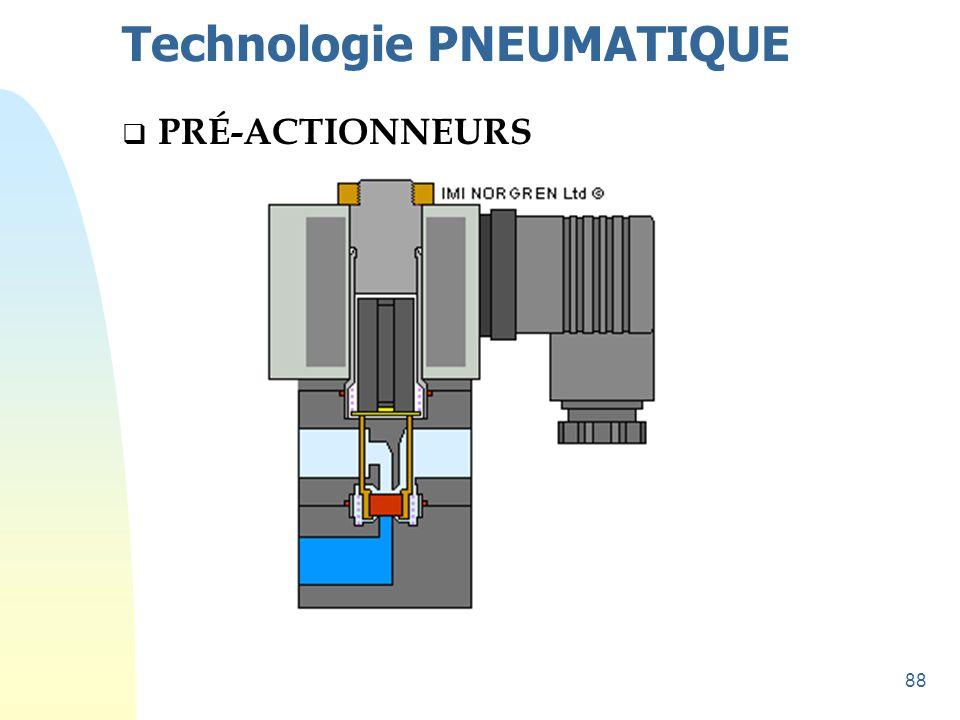 88 Technologie PNEUMATIQUE  PRÉ-ACTIONNEURS