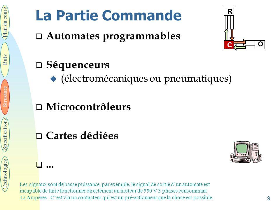 9 La Partie Commande  Automates programmables  Séquenceurs u (électromécaniques ou pneumatiques)  Microcontrôleurs  Cartes dédiées ... Plan du co