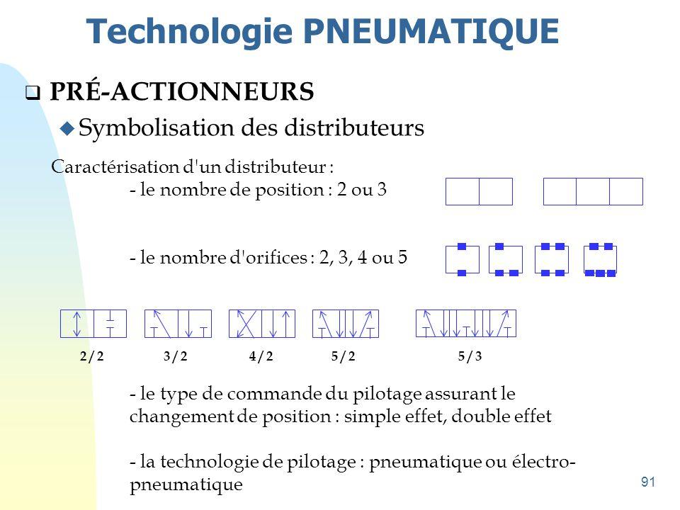 91 Technologie PNEUMATIQUE  PRÉ-ACTIONNEURS u Symbolisation des distributeurs Caractérisation d'un distributeur : - le nombre de position : 2 ou 3 -
