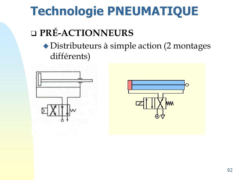 92 Technologie PNEUMATIQUE  PRÉ-ACTIONNEURS u Distributeurs à simple action (2 montages différents)