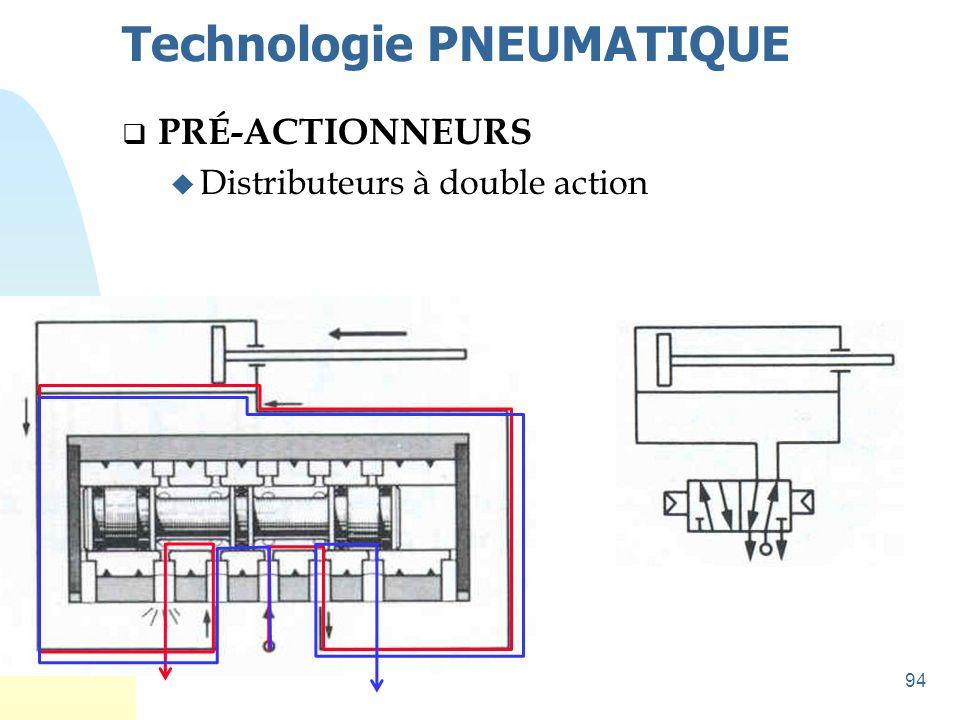 94 Technologie PNEUMATIQUE  PRÉ-ACTIONNEURS u Distributeurs à double action