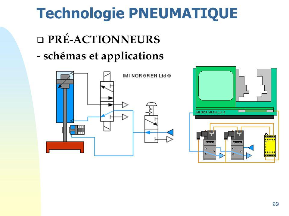 99 Technologie PNEUMATIQUE  PRÉ-ACTIONNEURS - schémas et applications