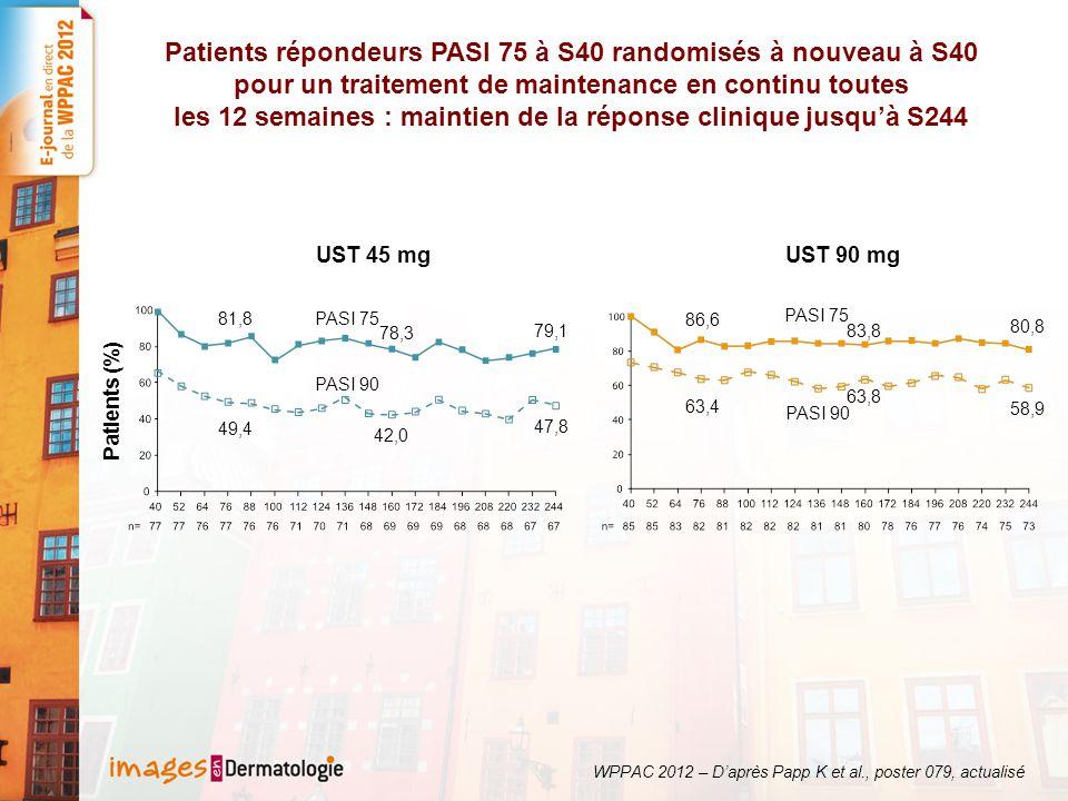 Patients répondeurs PASI 75 à S40 randomisés à nouveau à S40 pour un traitement de maintenance en continu toutes les 12 semaines : maintien de la répo