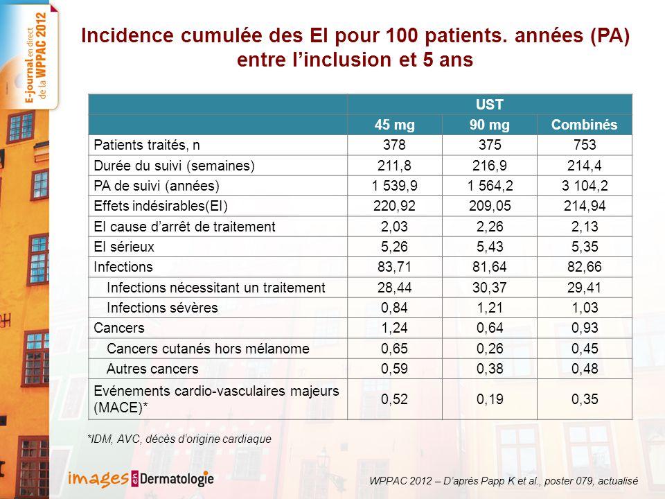 Incidence cumulée des EI pour 100 patients. années (PA) entre l'inclusion et 5 ans UST 45 mg90 mgCombinés Patients traités, n378375753 Durée du suivi