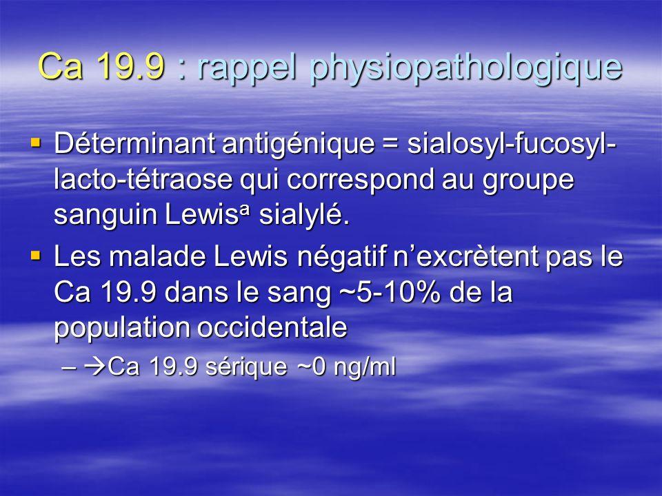 Ca 19.9 : rappel physiopathologique  Déterminant antigénique = sialosyl-fucosyl- lacto-tétraose qui correspond au groupe sanguin Lewis a sialylé.  L