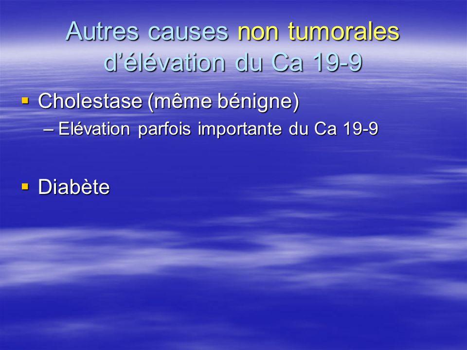 Autres causes non tumorales d'élévation du Ca 19-9  Cholestase (même bénigne) –Elévation parfois importante du Ca 19-9  Diabète