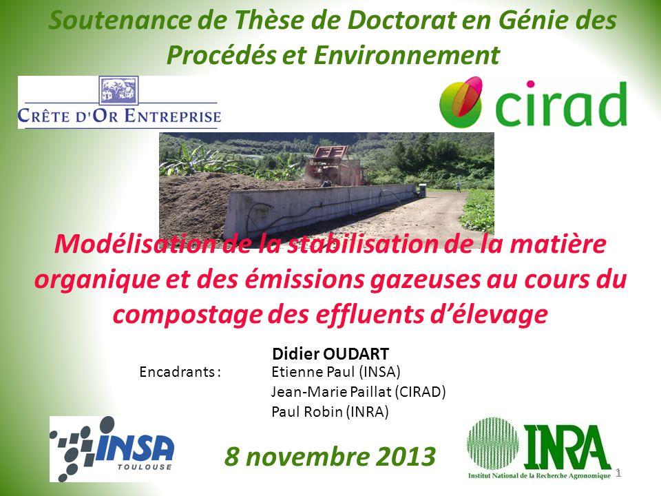 -NH 3 (en % des émissions totales, France) : Culture : 20 %Elevage : 77 % (CITEPA, 2009) • Origine des émissions de gaz à effet de serre au sein de la chaîne alimentaire animale (en % des émissions totales pour le secteur élevage), (FAO, 2009) : • Emissions gazeuses (EG) et élevage : 2 IntroductionAxe 1Axe 2Conclusion Contexte mondial - GES : 18 % des émissions totales, au niveau mondial (FAO, 2009) • Prévisions productions animales (OCDE, 2012) (2005 : base 100) Augmentation du volume des déjections et des EG liées à l'élevage Nécessité d'améliorer les pratiques de gestion des effluents d'élevage
