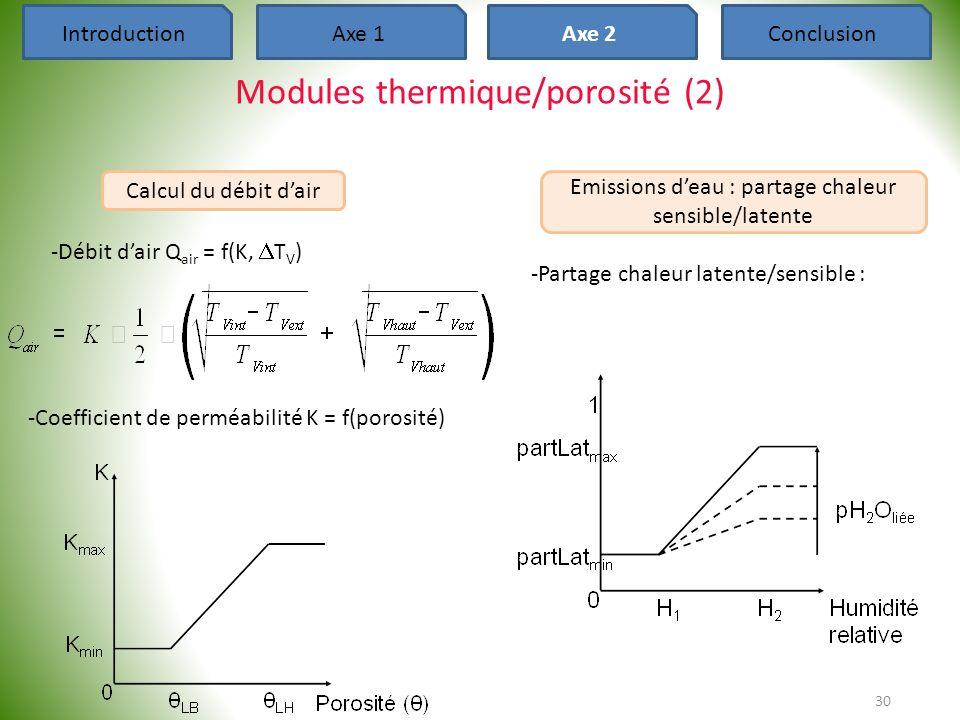IntroductionAxe 1Axe 2Conclusion Modules thermique/porosité (2) Calcul du débit d'air Emissions d'eau : partage chaleur sensible/latente -Débit d'air