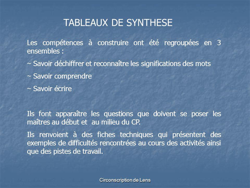 Circonscription de Lens TABLEAUX DE SYNTHESE Les compétences à construire ont été regroupées en 3 ensembles : ~ Savoir déchiffrer et reconnaître les s