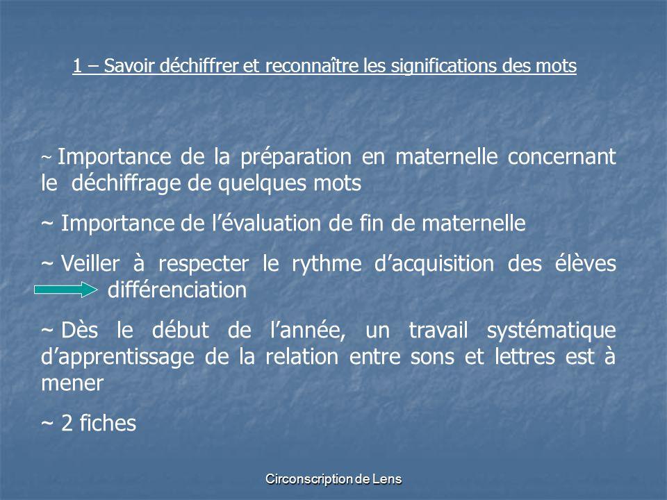Circonscription de Lens ~ Importance de la préparation en maternelle concernant le déchiffrage de quelques mots ~ Importance de l'évaluation de fin de