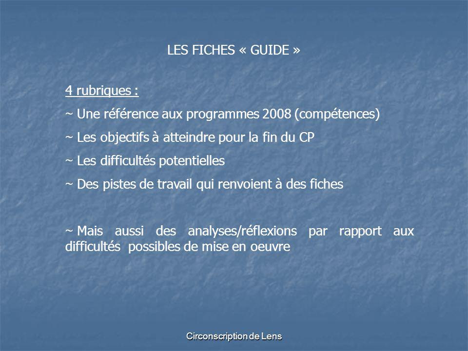 Circonscription de Lens LES FICHES « GUIDE » 4 rubriques : ~ Une référence aux programmes 2008 (compétences) ~ Les objectifs à atteindre pour la fin d